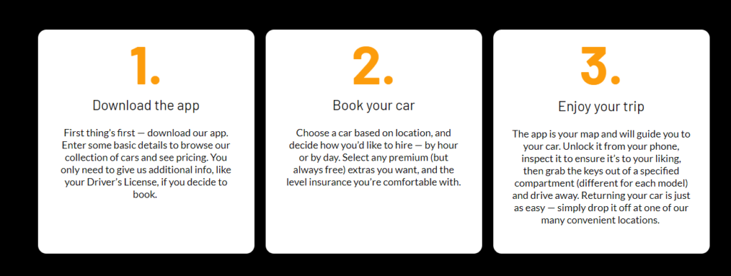 Steps to download the SolvCar app.